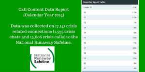 Call Content Data Report Calendar Year 2014Data was collected on 17141 crisis related connections 1535 crisis chats and 15606 crisis calls to the National Runaway Safeline. 1